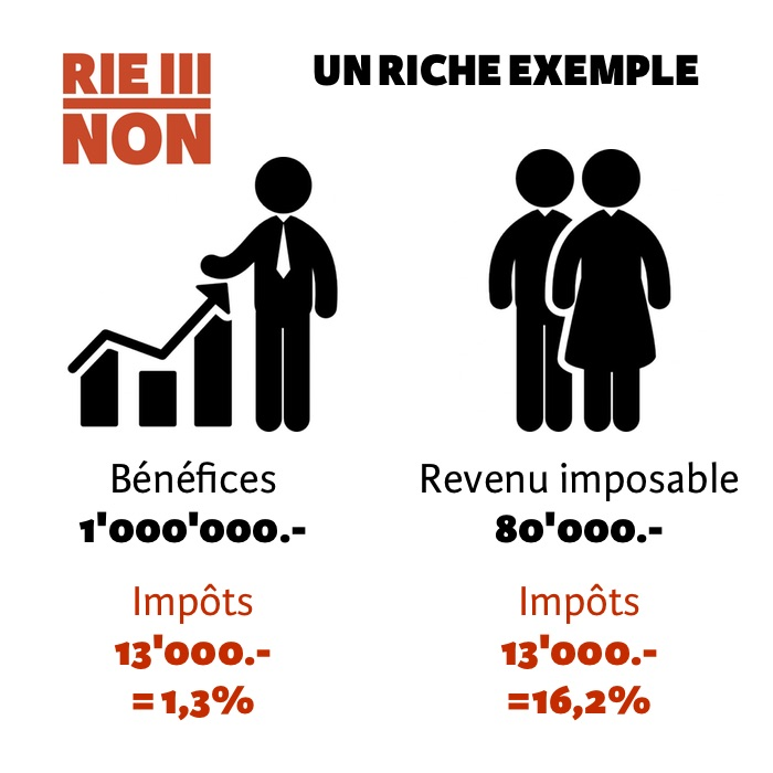 rie3-un-riche-exemple